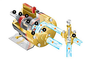image of hydraulic systems